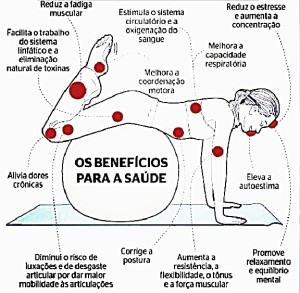 beneficios do pilates