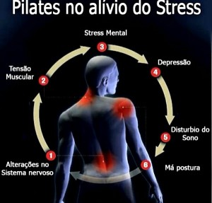 pilates alivio do stress